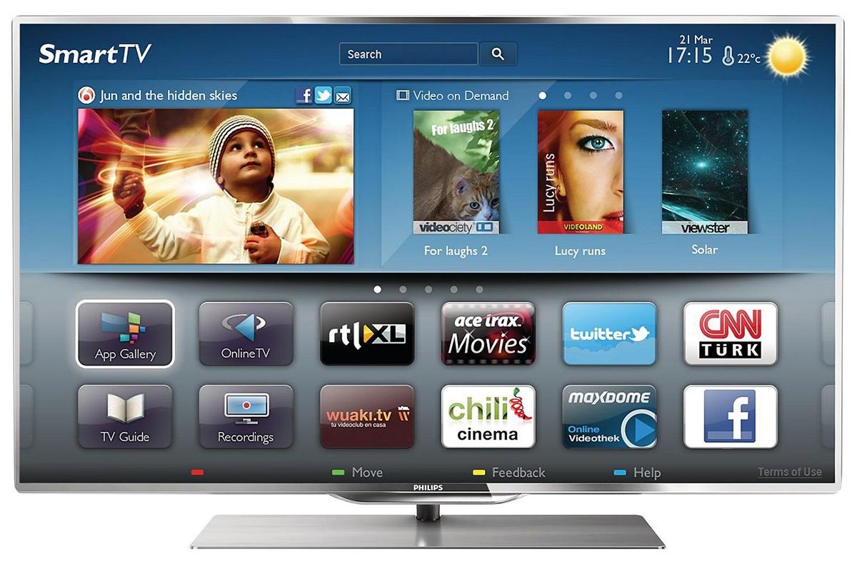 ТВ бокс TV BOX Smart TV
